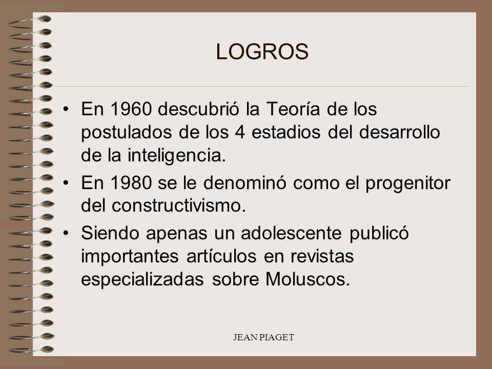 JEAN PIAGET LOGROS En 1960 descubrió la Teoría de los postulados de los 4 estadios del desarrollo de la inteligencia. En 1980 se le denominó como el p