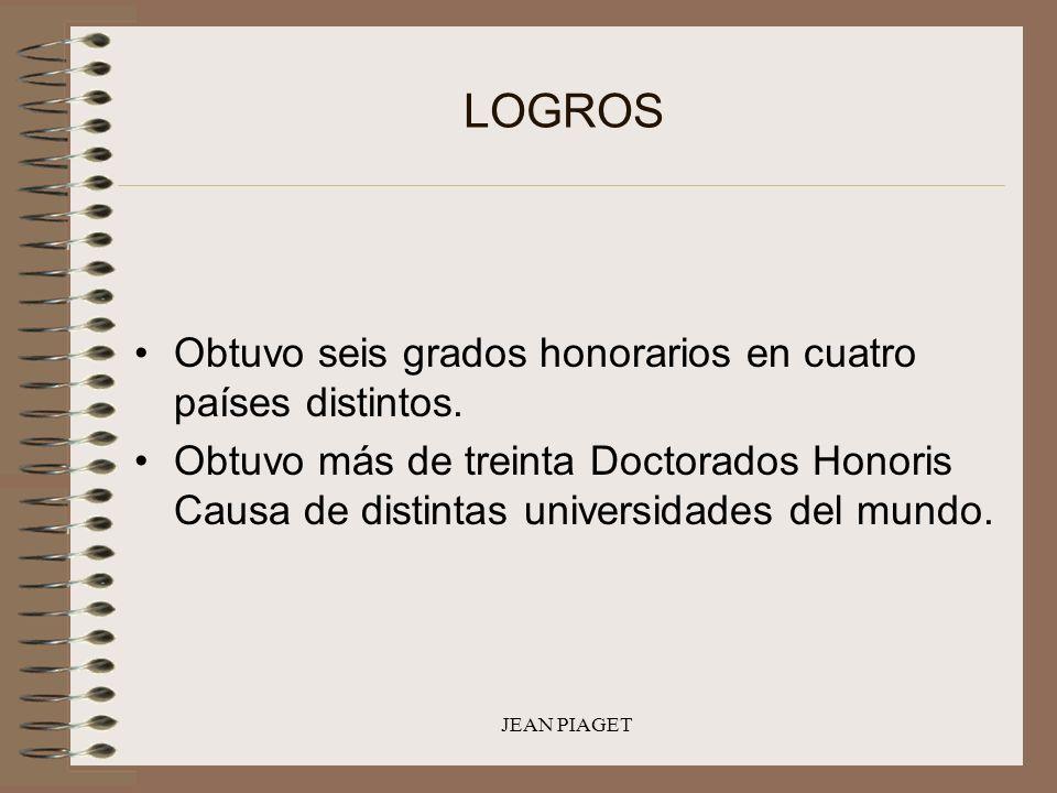 JEAN PIAGET LOGROS Obtuvo seis grados honorarios en cuatro países distintos. Obtuvo más de treinta Doctorados Honoris Causa de distintas universidades