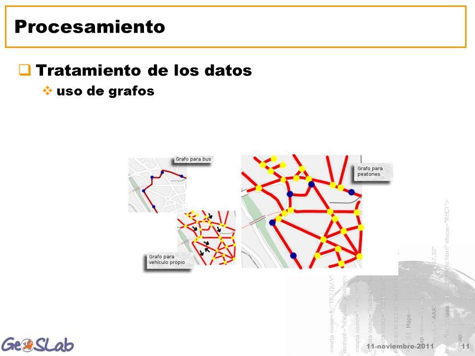 11-noviembre-201111 Procesamiento Tratamiento de los datos uso de grafos