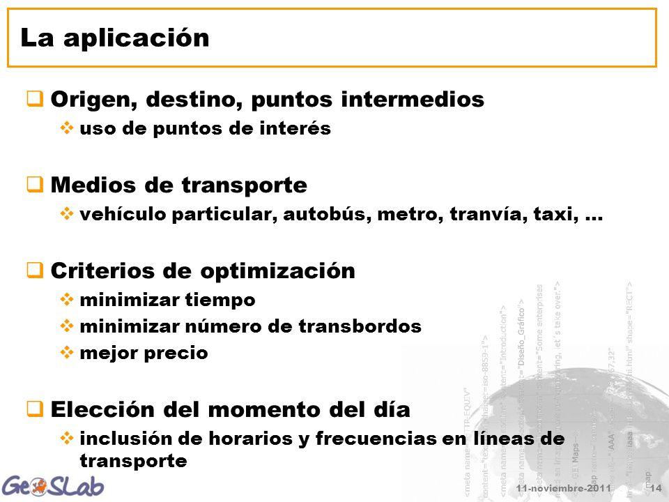 11-noviembre-201114 La aplicación Origen, destino, puntos intermedios uso de puntos de interés Medios de transporte vehículo particular, autobús, metr