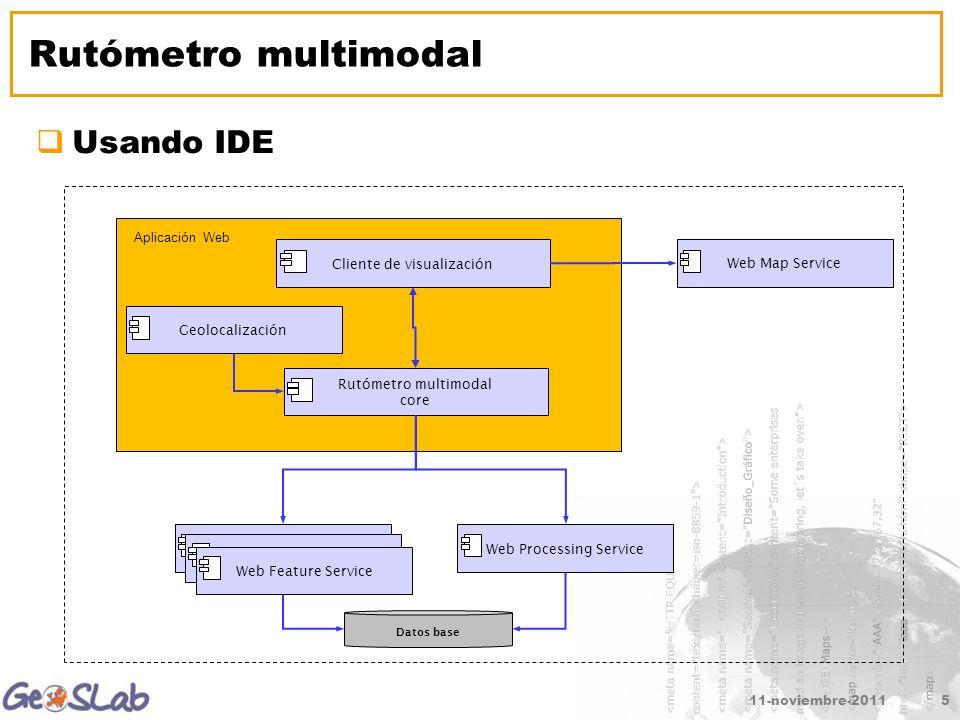 11-noviembre-20115 Rutómetro multimodal Usando IDE Cliente de visualización Datos base Web Processing ServiceGeolocalizaciónWeb Map Service Rutómetro multimodal core Aplicación Web Web Feature Service