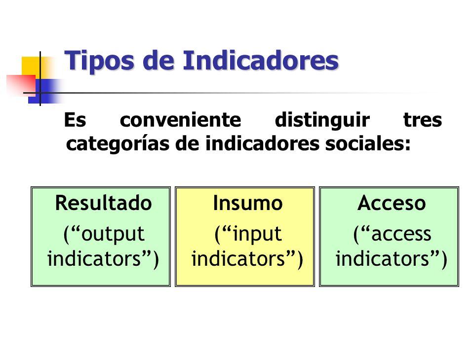 Tipos de Indicadores Es conveniente distinguir tres categorías de indicadores sociales: Resultado (output indicators) Insumo (input indicators) Acceso
