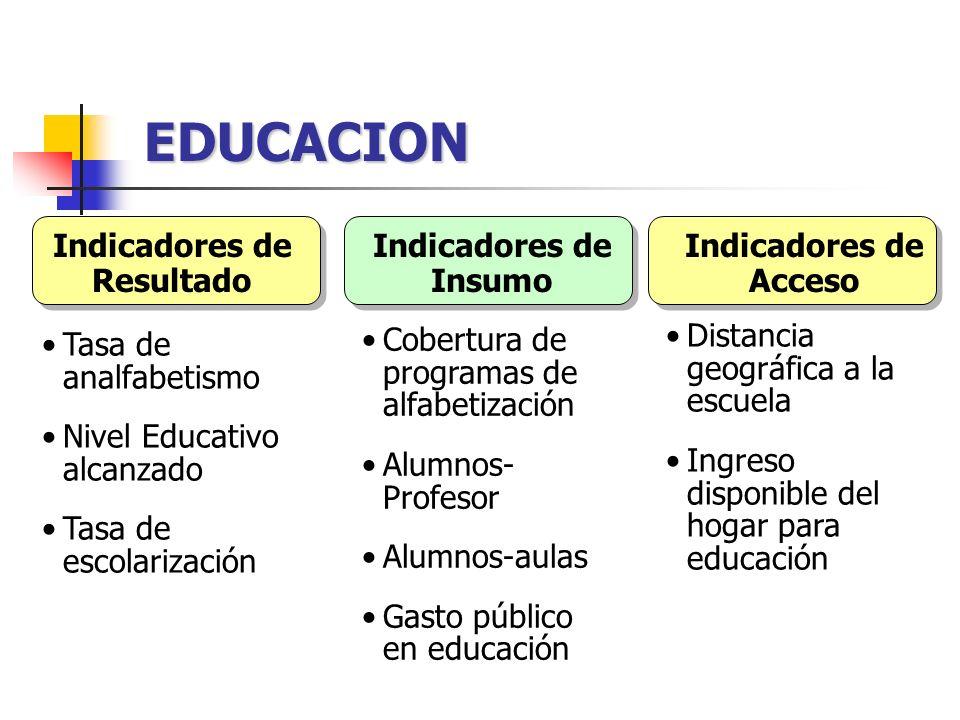EDUCACION Tasa de analfabetismo Nivel Educativo alcanzado Tasa de escolarización Cobertura de programas de alfabetización Alumnos- Profesor Alumnos-au