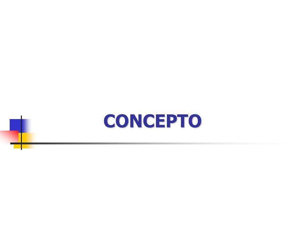 Tipos de Indicadores Es conveniente distinguir tres categorías de indicadores sociales: Resultado (output indicators) Insumo (input indicators) Acceso (access indicators)