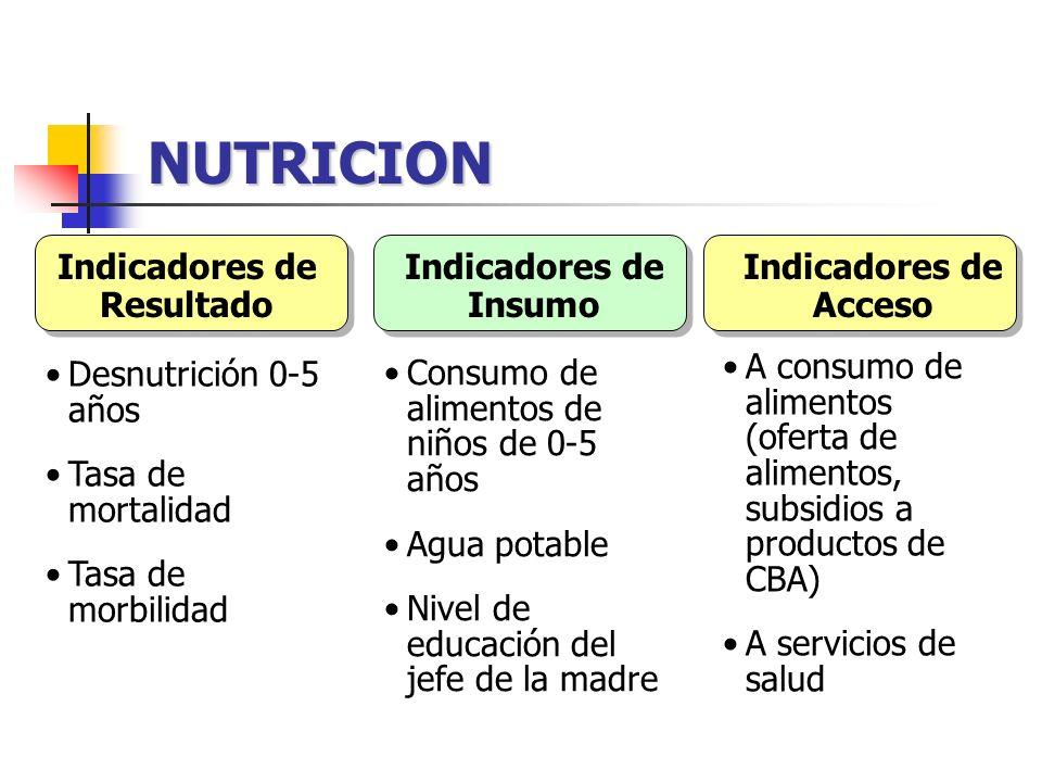 NUTRICION Desnutrición 0-5 años Tasa de mortalidad Tasa de morbilidad Consumo de alimentos de niños de 0-5 años Agua potable Nivel de educación del je