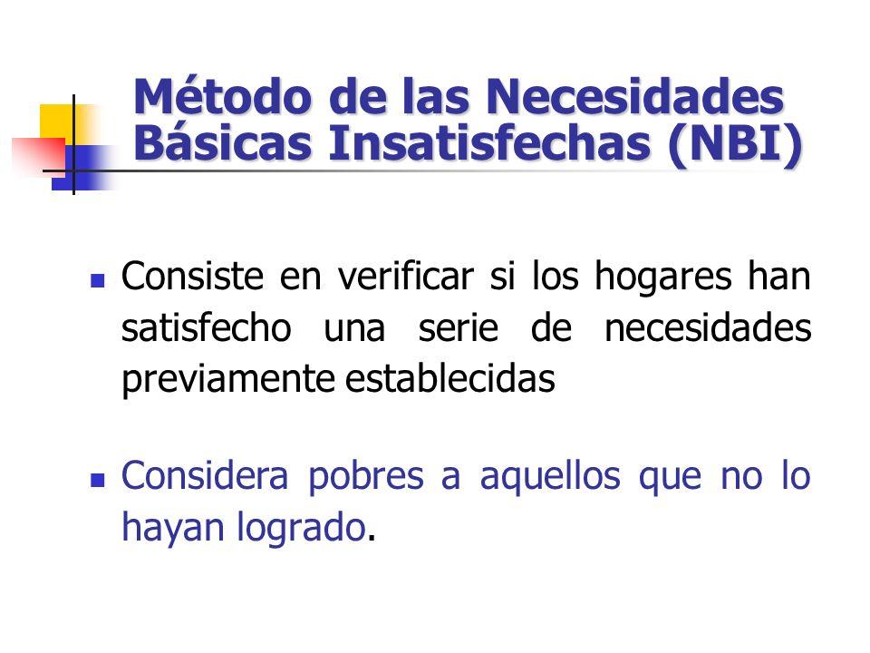 Método de las Necesidades Básicas Insatisfechas (NBI) Consiste en verificar si los hogares han satisfecho una serie de necesidades previamente estable