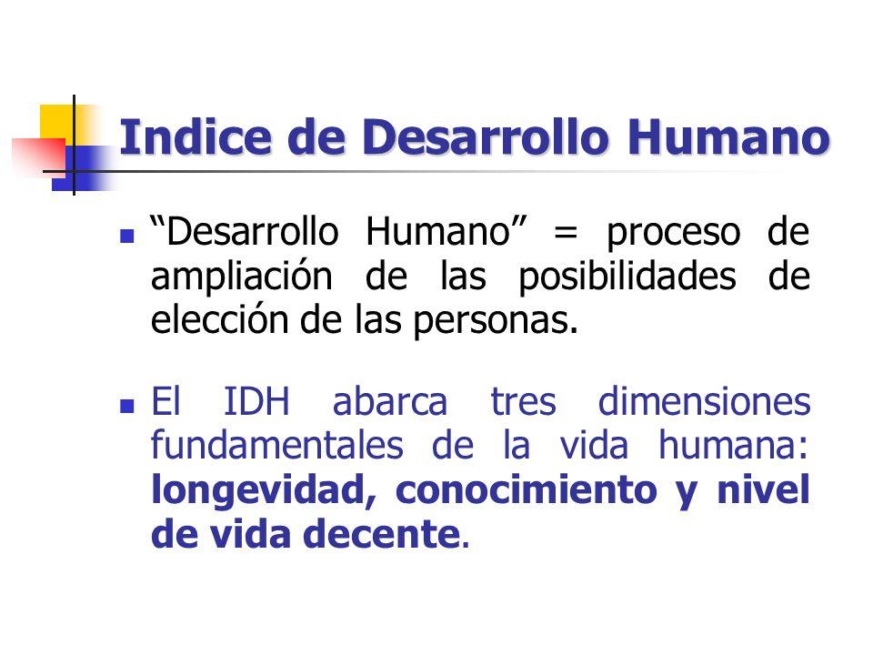 Indice de Desarrollo Humano Desarrollo Humano = proceso de ampliación de las posibilidades de elección de las personas. El IDH abarca tres dimensiones