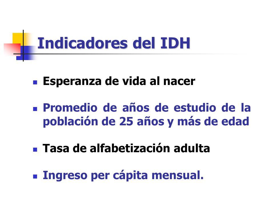 Indicadores del IDH Esperanza de vida al nacer Promedio de años de estudio de la población de 25 años y más de edad Tasa de alfabetización adulta Ingr