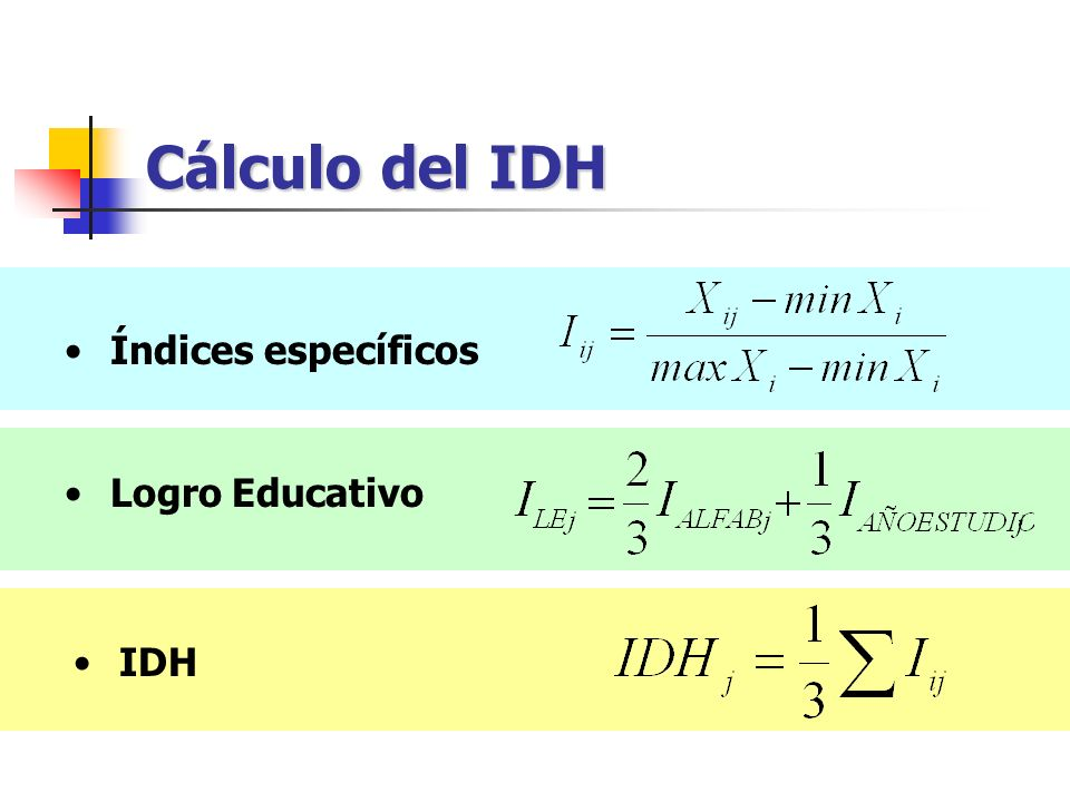 Cálculo del IDH Índices específicos Logro Educativo IDH