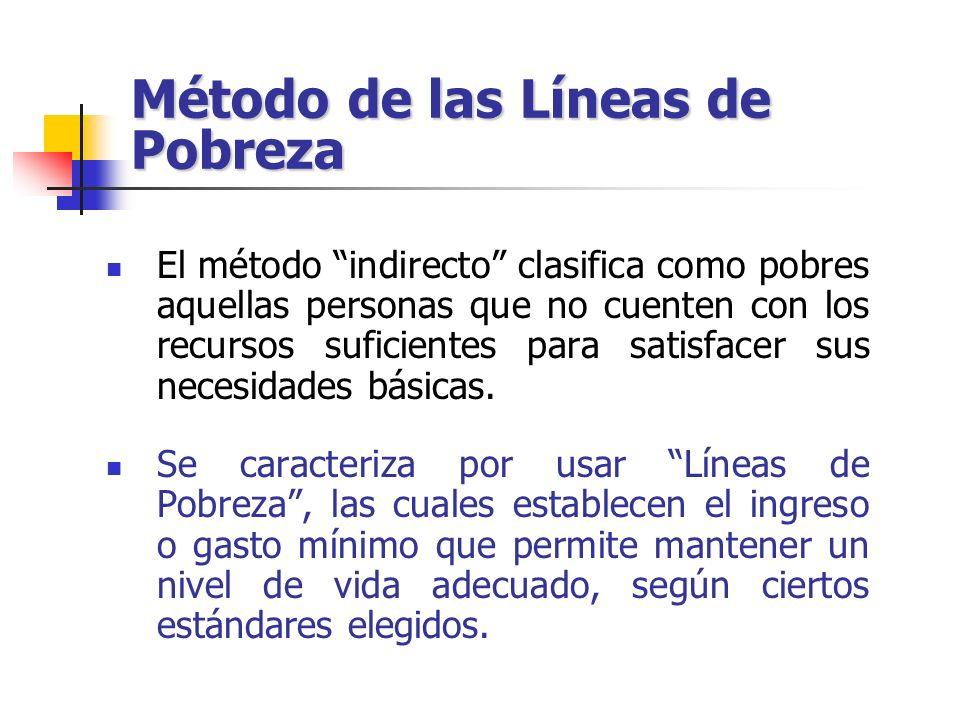 Método de las Líneas de Pobreza El método indirecto clasifica como pobres aquellas personas que no cuenten con los recursos suficientes para satisface