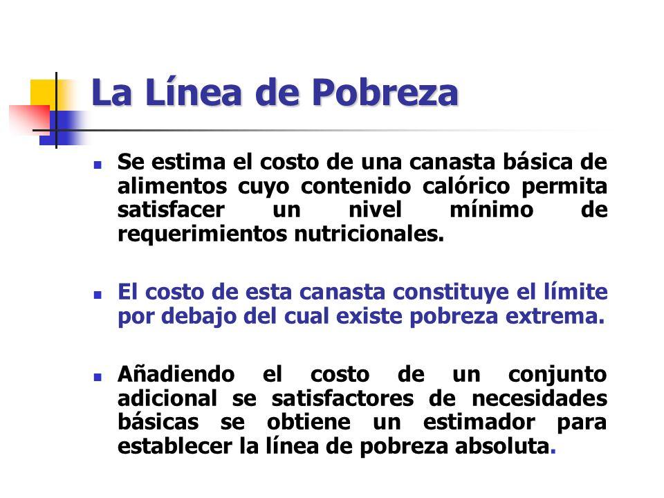 La Línea de Pobreza Se estima el costo de una canasta básica de alimentos cuyo contenido calórico permita satisfacer un nivel mínimo de requerimientos