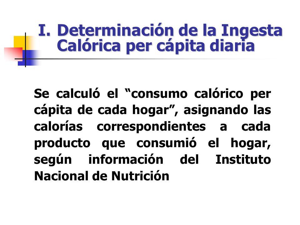 I.Determinación de la Ingesta Calórica per cápita diaria Se calculó el consumo calórico per cápita de cada hogar, asignando las calorías correspondien