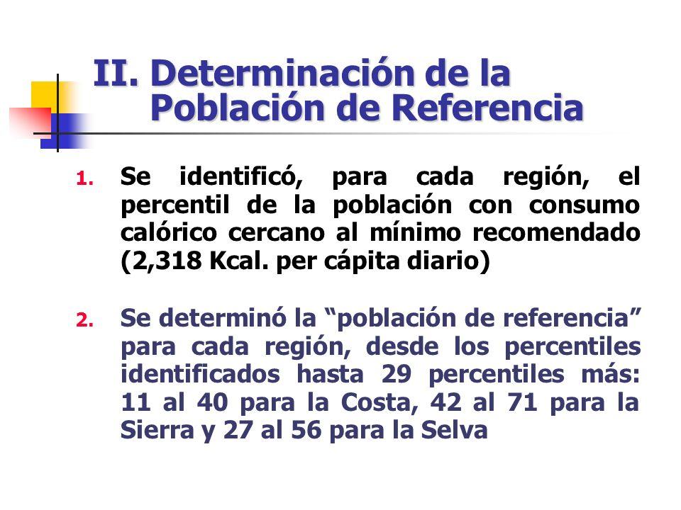 II. Determinación de la Población de Referencia 1. Se identificó, para cada región, el percentil de la población con consumo calórico cercano al mínim