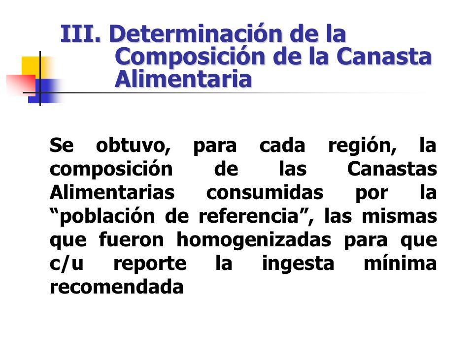 III. Determinación de la Composición de la Canasta Alimentaria Se obtuvo, para cada región, la composición de las Canastas Alimentarias consumidas por