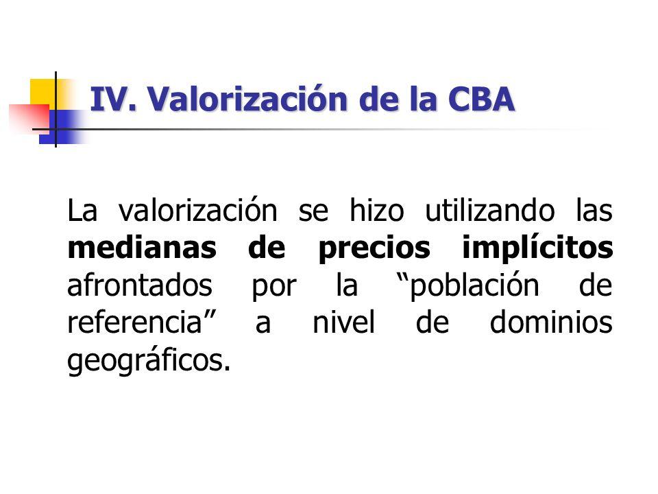 IV. Valorización de la CBA La valorización se hizo utilizando las medianas de precios implícitos afrontados por la población de referencia a nivel de