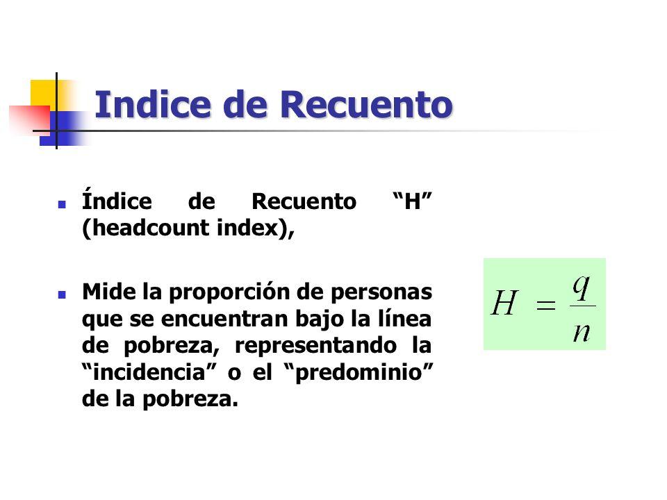 Indice de Recuento Índice de Recuento H (headcount index), Mide la proporción de personas que se encuentran bajo la línea de pobreza, representando la