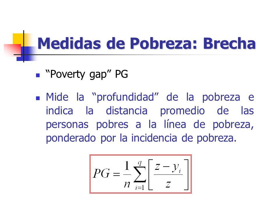 Medidas de Pobreza: Brecha Poverty gap PG Mide la profundidad de la pobreza e indica la distancia promedio de las personas pobres a la línea de pobrez