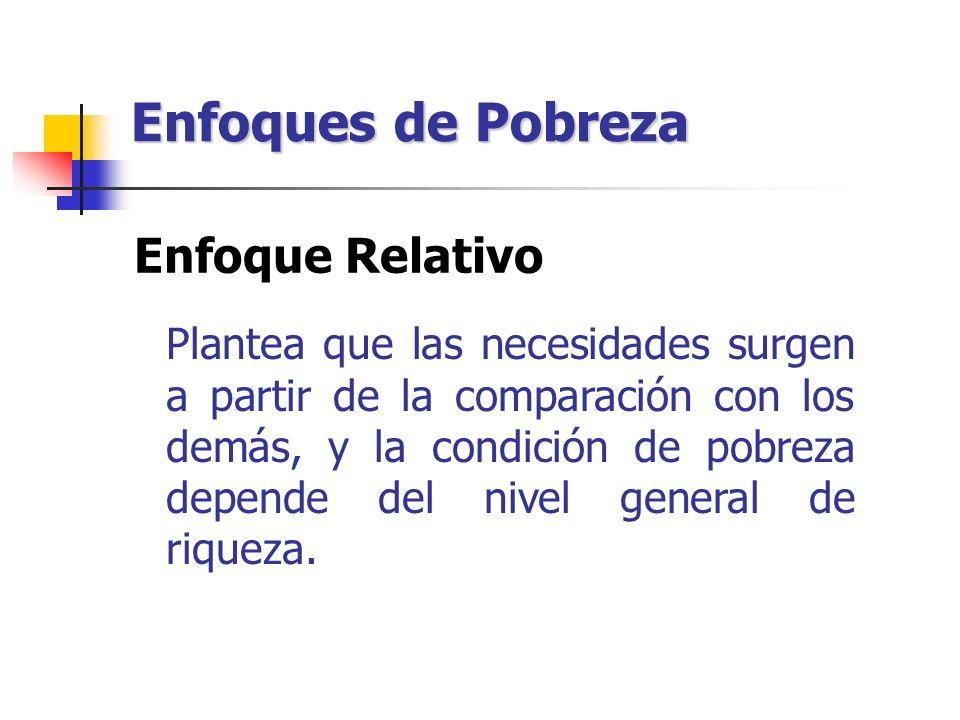Resultados del Método Integrado En 1999, el 23.5% de la población peruana era Pobre Crónico, es decir, tenían los dos tipos de pobreza.