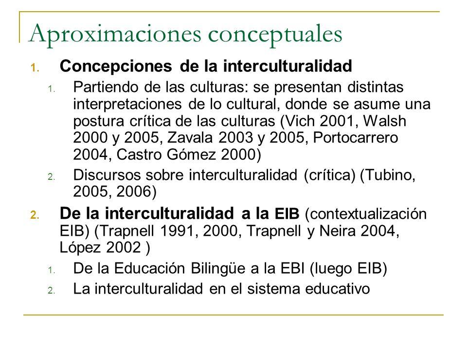 Aproximaciones conceptuales 1. Concepciones de la interculturalidad 1. Partiendo de las culturas: se presentan distintas interpretaciones de lo cultur