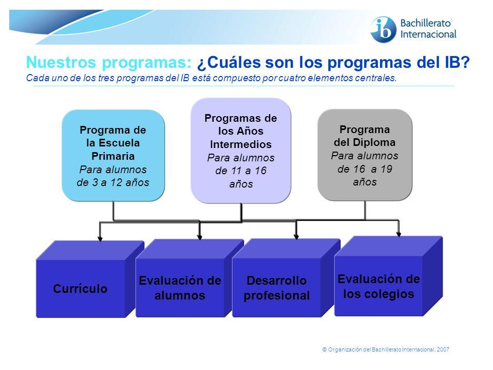 © Organización del Bachillerato Internacional, 2007 Nuestros programas: ¿Cuáles son los programas del IB? Cada uno de los tres programas del IB está c