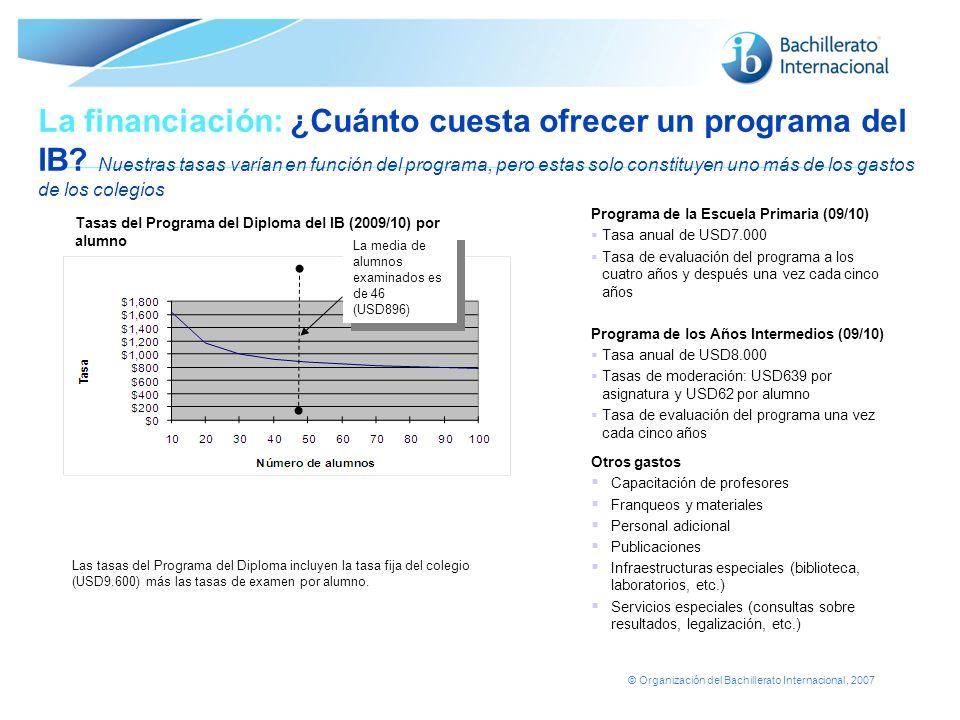 © Organización del Bachillerato Internacional, 2007 La financiación: ¿Cuánto cuesta ofrecer un programa del IB? Nuestras tasas varían en función del p