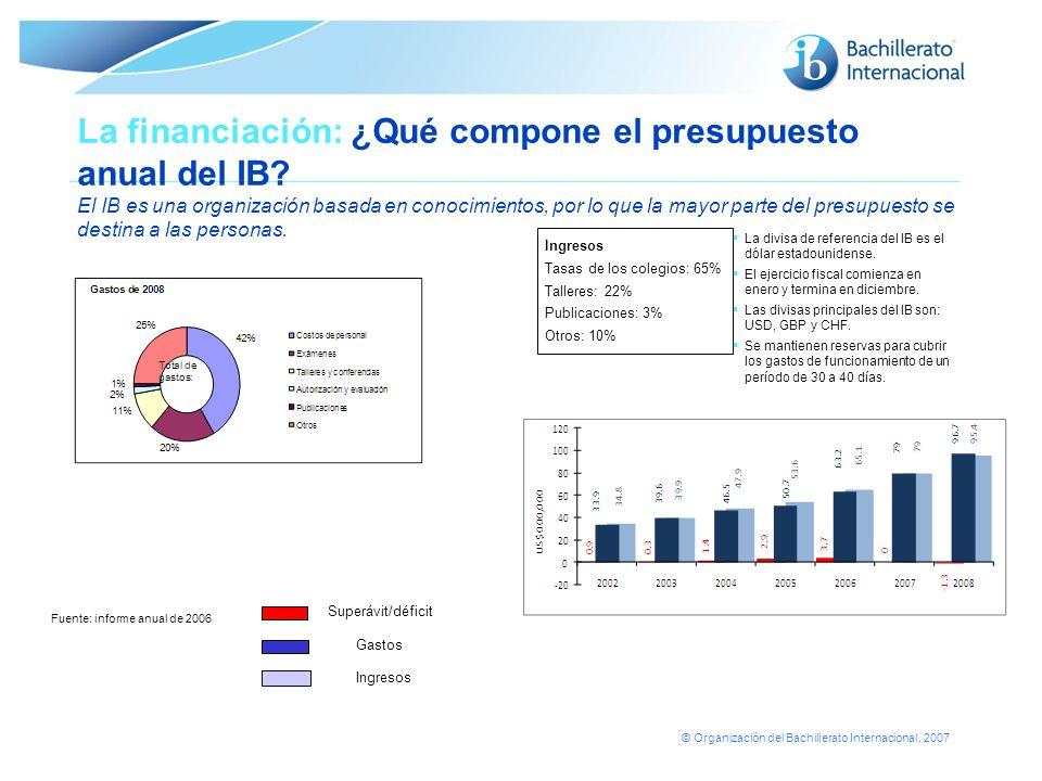 © Organización del Bachillerato Internacional, 2007 La financiación: ¿Qué compone el presupuesto anual del IB? El IB es una organización basada en con