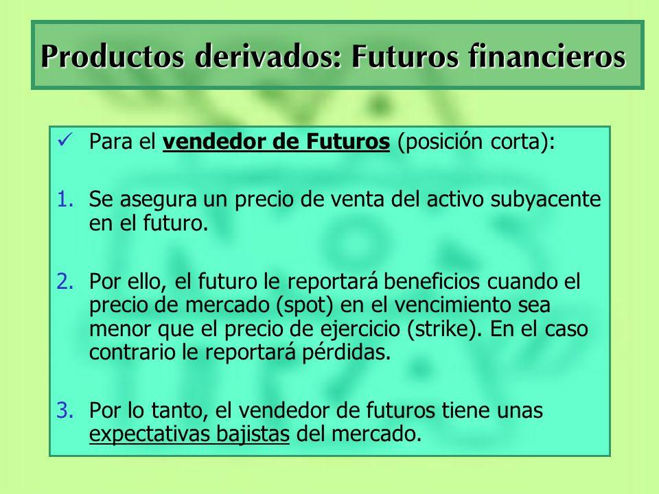 Productos derivados: Futuros financieros