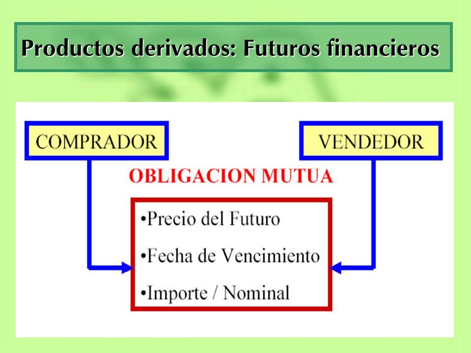 Tipos de liquidación de los Futuros financieros Futuros sobre índices bursátiles: Liquidación por diferencias (ya que sería inviable entregar cada una de las acciones que componen el índice con su ponderación correspondiente).