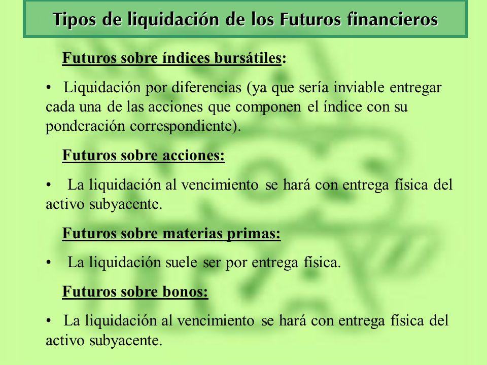 Compra de Futuros sobre el Ibex-35 Bº P 9.600 9.8009.300 Compra futuro Ibex-35 9.600 Junio 2005 Beneficio potencial: ilimitado Pérdida potencial: ilimitada Expectativa de mercado: alcista