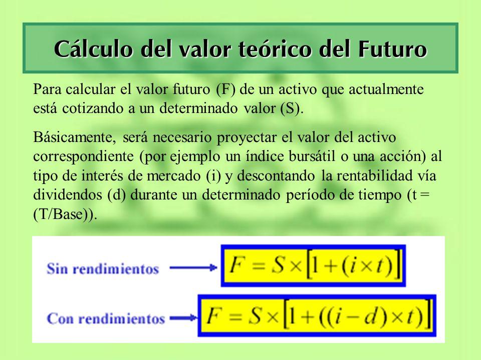 Ejemplo del valor teórico del futuro Ejemplo: (sin rendimiento del activo) Consideremos un contrato a futuros con vencimiento dentro de 3 meses (t = 90/360) sobre una acción que no paga dividendos.