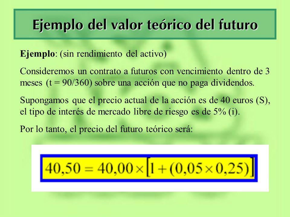 Ejemplo del valor teórico del futuro Ejemplo: ( con rendimiento del activo) Consideremos un contrato de futuros a 6 meses sobre una acción que tiene una rentabilidad por dividendos (d) del 2%, siendo el tipo de interés de mercado libre de riesgo (i) del 4%, y el precio de la acción (S) es de 10 euros.