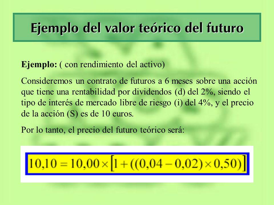 Valor teórico del futuro vs.