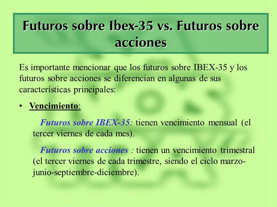 Futuros sobre el Ibex-35 vs.