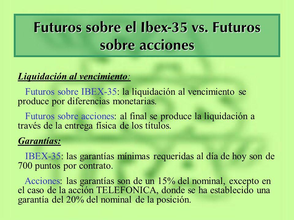 Apalancamiento con futuros Compra un FUTURO IBEX 7.600 Junio 2004 = PRECIO * 10 (multiplicador)= 7.600*10= 76.000.