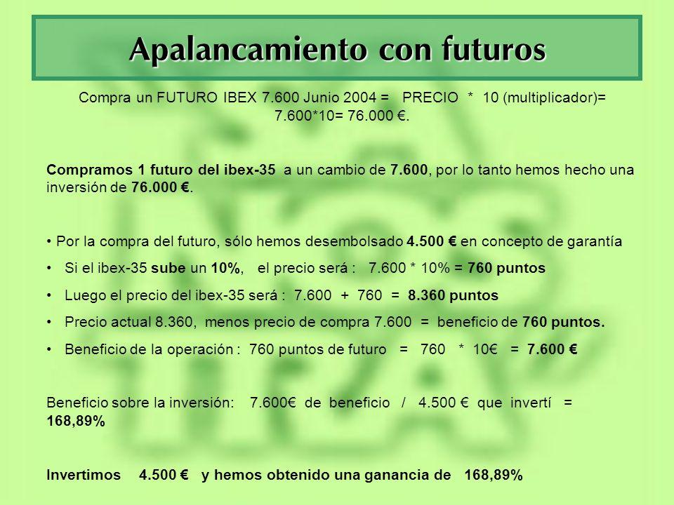 Apalancamiento con futuros Compramos 76.000 de TELEFONICA a un cambio de 12,00 Nº de acciones = 76.000 / 12,00 = 6.333 acciones TELEFONICA sube un 10%, el beneficio será de 12,00 * 10% = 1,2 Precio de la acción : 12,00 + 1,2 = 13,2 Beneficio de la operación: (Precio de mercado 13,20 menos precio de compra 12,00 ) * 6.333 acciones = 7.600 Beneficio sobre la inversión: 7.600 de beneficio / 76.000 que invertí = 10,00% Invertimos 76.000 y hemos obtenido una ganancia de 10%.