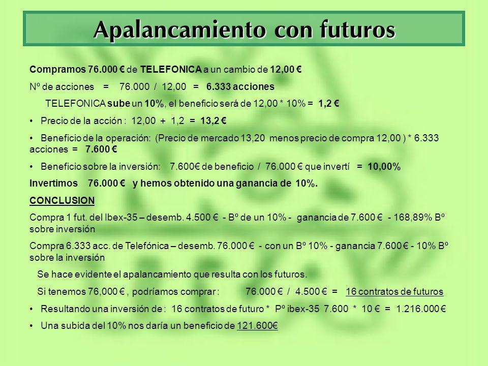 Apalancamiento con futuros Compramos 76.000 de TELEFONICA a un cambio de 12,00 Nº de acciones = 76.000 / 12,00 = 6.333 acciones TELEFONICA sube un 10%
