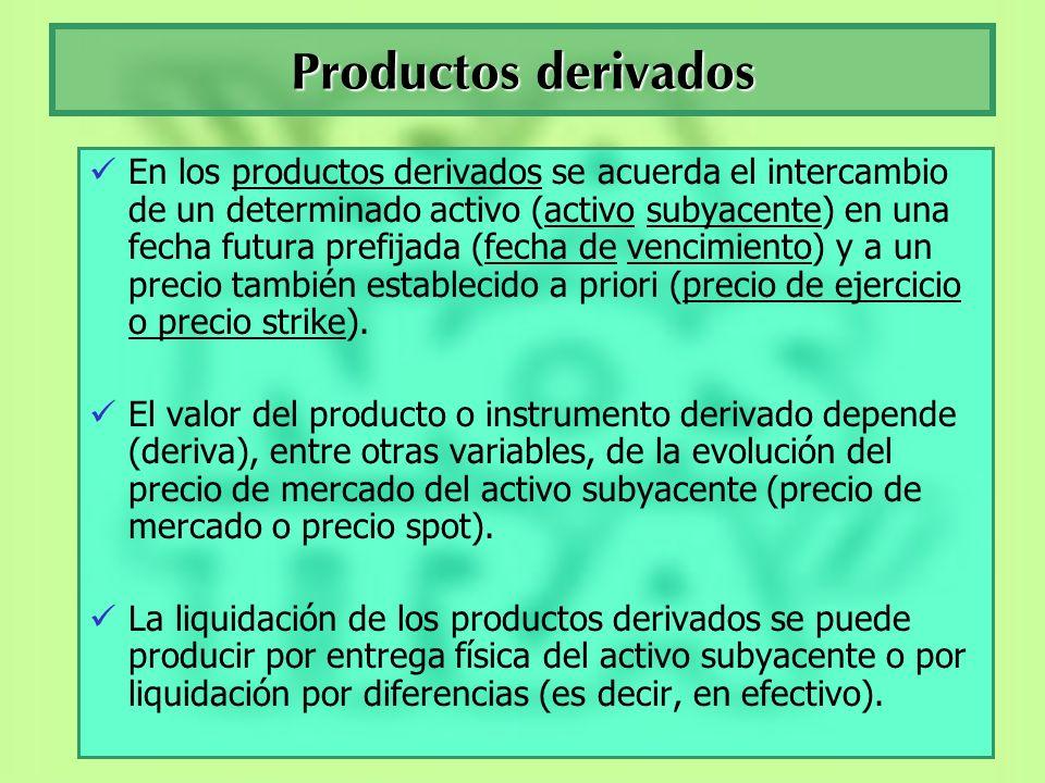 Productos derivados 1.Negociados en mercados no organizados (mercados OTC (over the counter)).