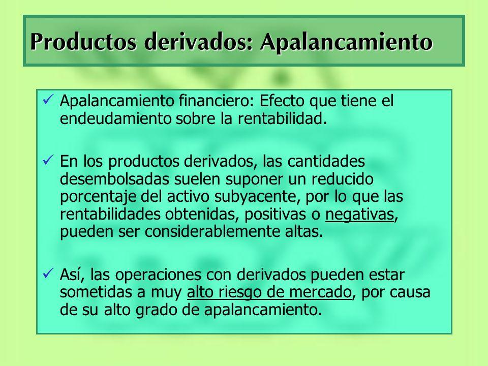 Productos derivados: Objetivos 1.Cobertura.