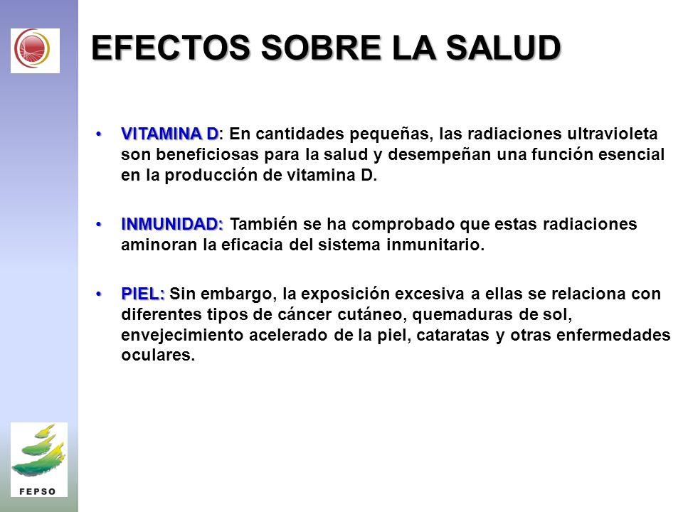 EFECTOS SOBRE LA SALUD VITAMINA DVITAMINA D: En cantidades pequeñas, las radiaciones ultravioleta son beneficiosas para la salud y desempeñan una función esencial en la producción de vitamina D.