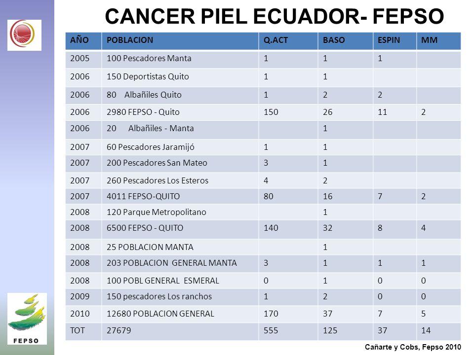 CANCER PIEL ECUADOR- FEPSO AÑOPOBLACIONQ.ACTBASOESPINMM 2005100 Pescadores Manta111 2006150 Deportistas Quito11 200680 Albañiles Quito122 20062980 FEPSO - Quito15026112 200620 Albañiles - Manta1 200760 Pescadores Jaramijó11 2007200 Pescadores San Mateo31 2007260 Pescadores Los Esteros42 20074011 FEPSO-QUITO801672 2008120 Parque Metropolitano1 20086500 FEPSO - QUITO1403284 200825 POBLACION MANTA1 2008203 POBLACION GENERAL MANTA3111 2008100 POBL GENERAL ESMERAL0100 2009150 pescadores Los ranchos1200 201012680 POBLACION GENERAL1703775 TOT276795551253714 Cañarte y Cobs, Fepso 2010