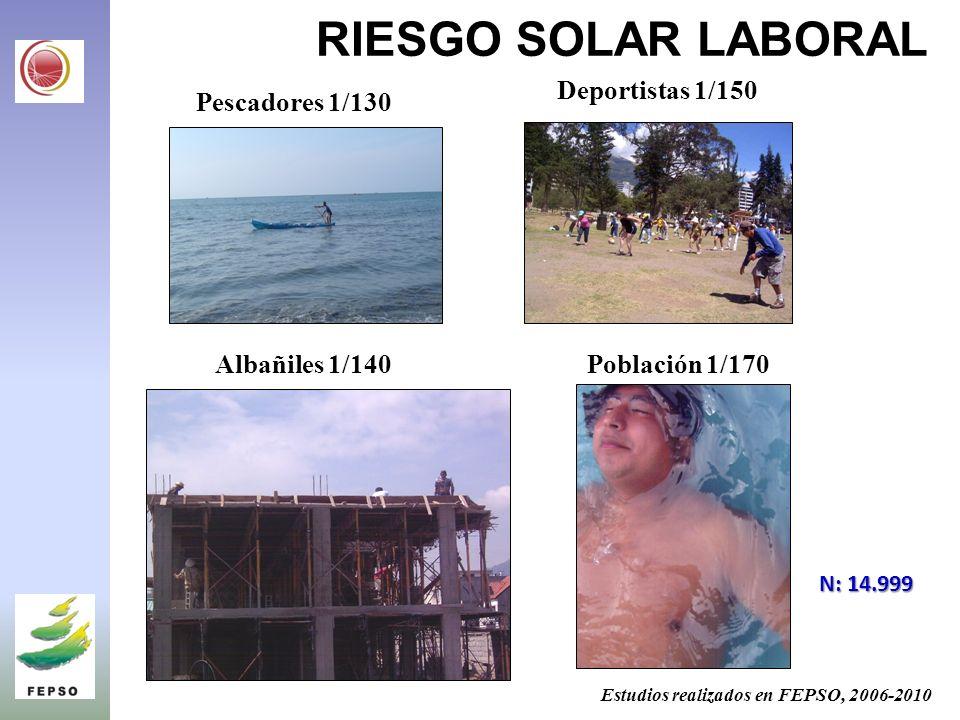 RIESGO SOLAR LABORAL Estudios realizados en FEPSO, 2006-2010 Pescadores 1/130 Albañiles 1/140 Deportistas 1/150 Población 1/170 N: 14.999