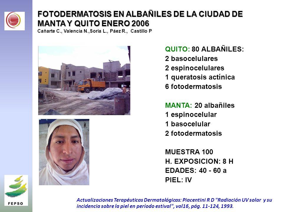 FOTODERMATOSIS EN ALBAÑILES DE LA CIUDAD DE MANTA Y QUITO ENERO 2006 FOTODERMATOSIS EN ALBAÑILES DE LA CIUDAD DE MANTA Y QUITO ENERO 2006 Cañarte C., Valencia N.,Soria L., Páez R., Castillo P QUITO: 80 ALBAÑILES: 2 basocelulares 2 espinocelulares 1 queratosis actínica 6 fotodermatosis MANTA: 20 albañiles 1 espinocelular 1 basocelular 2 fotodermatosis MUESTRA 100 H.