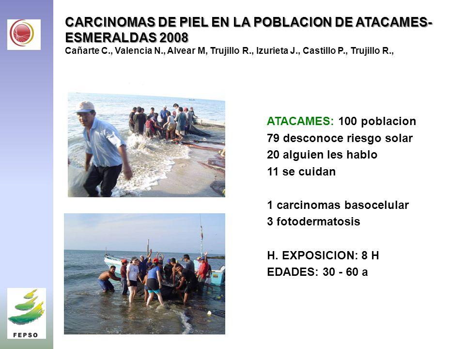 CARCINOMAS DE PIEL EN LA POBLACION DE ATACAMES- ESMERALDAS 2008 CARCINOMAS DE PIEL EN LA POBLACION DE ATACAMES- ESMERALDAS 2008 Cañarte C., Valencia N., Alvear M, Trujillo R., Izurieta J., Castillo P., Trujillo R., ATACAMES: 100 poblacion 79 desconoce riesgo solar 20 alguien les hablo 11 se cuidan 1 carcinomas basocelular 3 fotodermatosis H.
