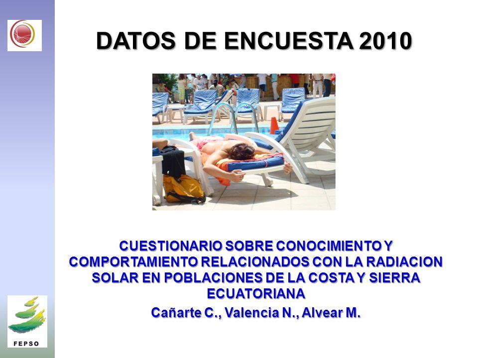 DATOS DE ENCUESTA 2010 CUESTIONARIO SOBRE CONOCIMIENTO Y COMPORTAMIENTO RELACIONADOS CON LA RADIACION SOLAR EN POBLACIONES DE LA COSTA Y SIERRA ECUATORIANA Cañarte C., Valencia N., Alvear M.