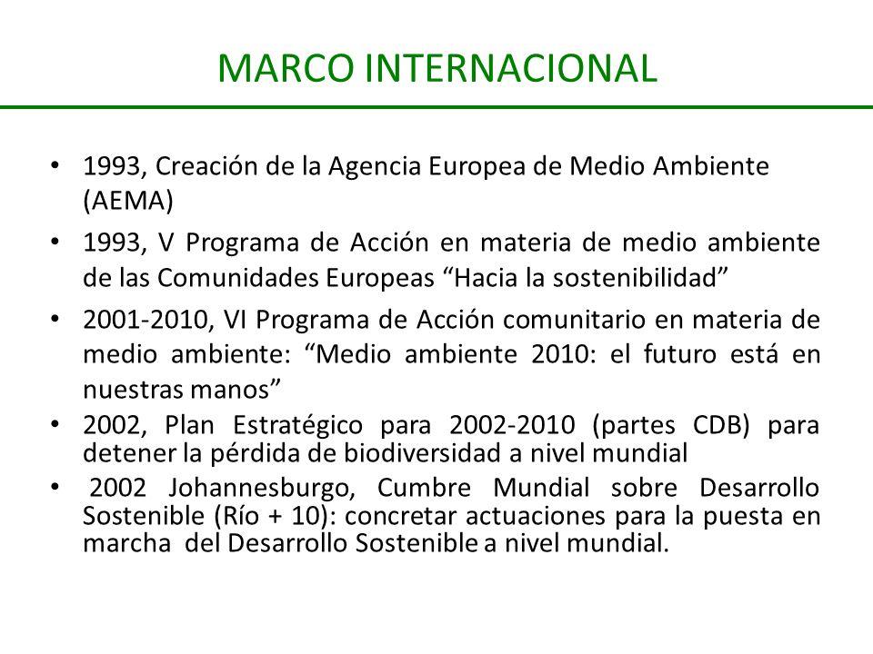 1993, Creación de la Agencia Europea de Medio Ambiente (AEMA) 1993, V Programa de Acción en materia de medio ambiente de las Comunidades Europeas Haci