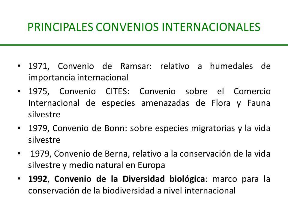 PRINCIPALES CONVENIOS INTERNACIONALES 1971, Convenio de Ramsar: relativo a humedales de importancia internacional 1975, Convenio CITES: Convenio sobre