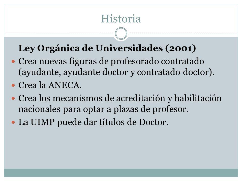 Historia Ley Orgánica de Universidades (2001) Crea nuevas figuras de profesorado contratado (ayudante, ayudante doctor y contratado doctor).