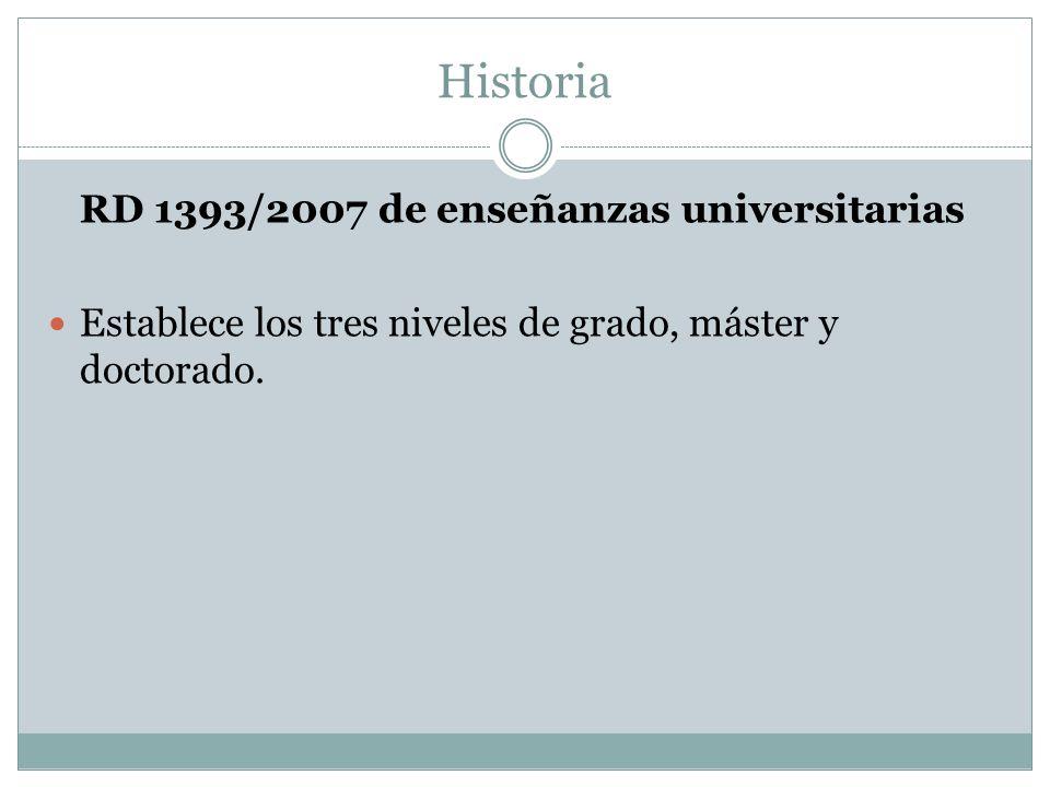 Historia RD 1393/2007 de enseñanzas universitarias Establece los tres niveles de grado, máster y doctorado.