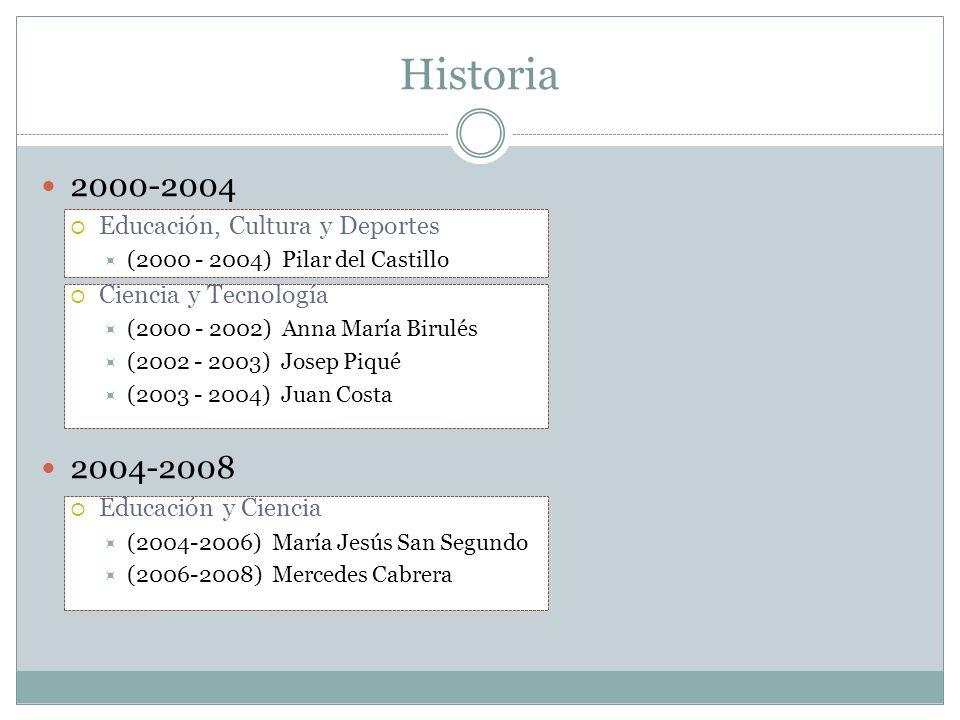 Historia 2000-2004 Educación, Cultura y Deportes (2000 - 2004) Pilar del Castillo Ciencia y Tecnología (2000 - 2002) Anna María Birulés (2002 - 2003) Josep Piqué (2003 - 2004) Juan Costa 2004-2008 Educación y Ciencia (2004-2006) María Jesús San Segundo (2006-2008) Mercedes Cabrera
