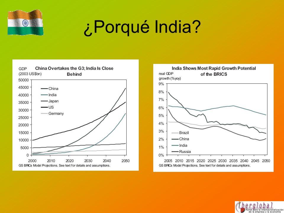 ¿Porqué India?